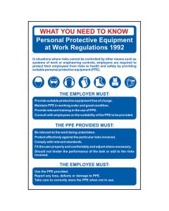 PPE - Need To Know Poster